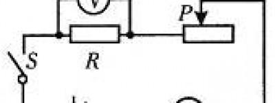 探究电流与电压和电阻的关系 教学案例